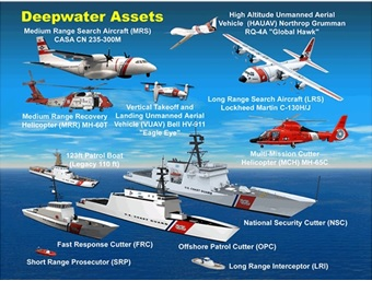 deepwaterassets